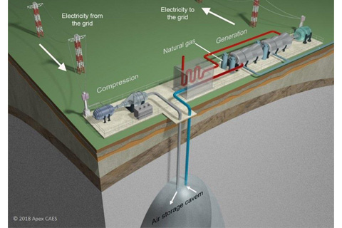 Energy Cast Podcast: Understanding compressed air energy storage