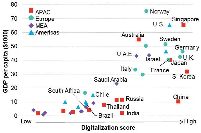 BNEF AI Chart