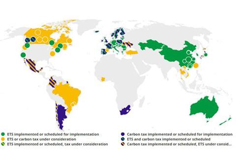Carbon Markets Graph