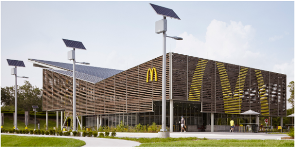 Transforming utility customer service: The ECO2 program at McDonalds